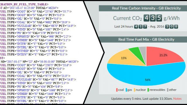 fuel mix data to pie chart
